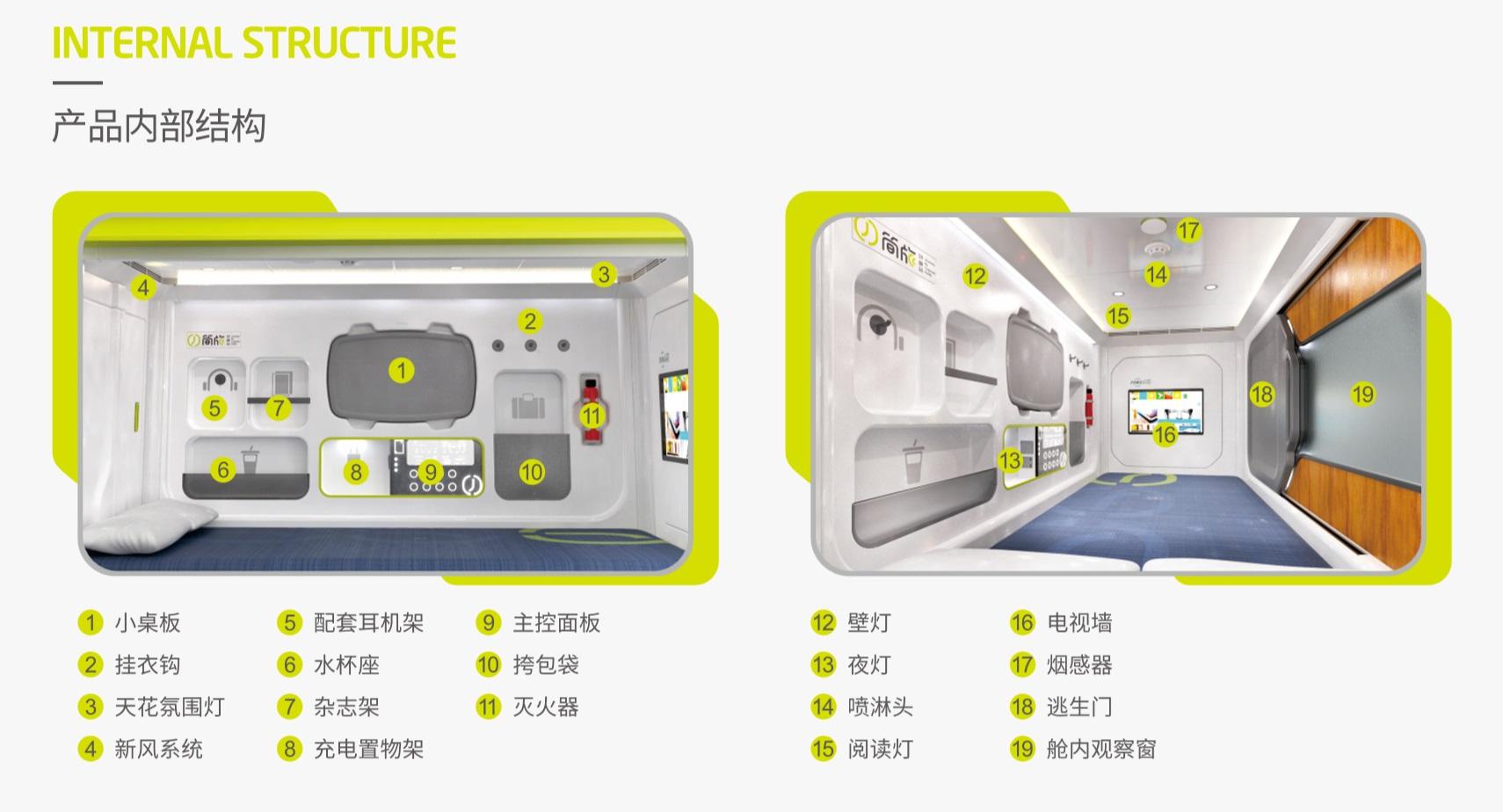 太空舱床功使用说明-太空舱床生产厂家0110.jpg